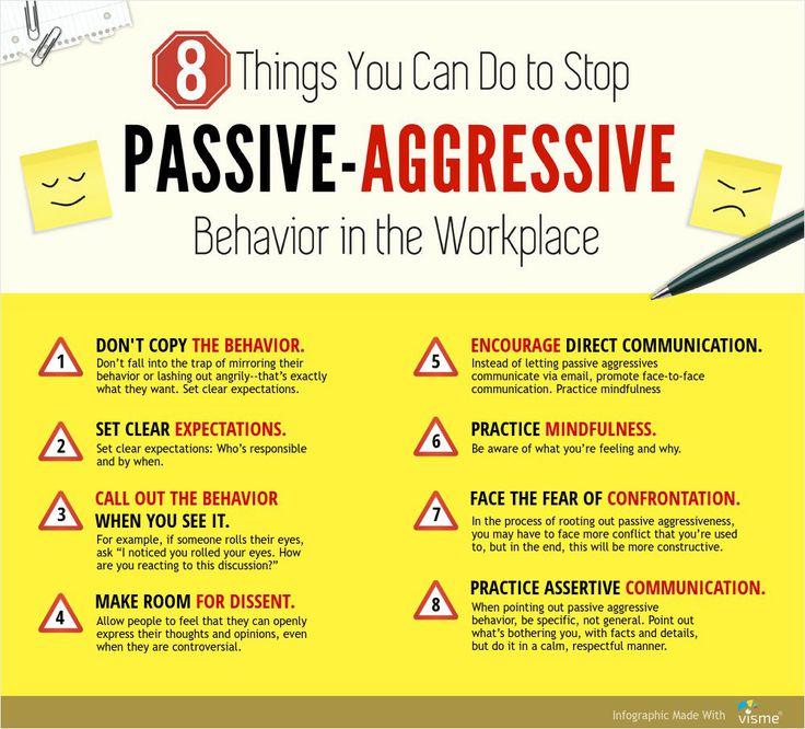 Passive Behavior-the Spirit ofAhab